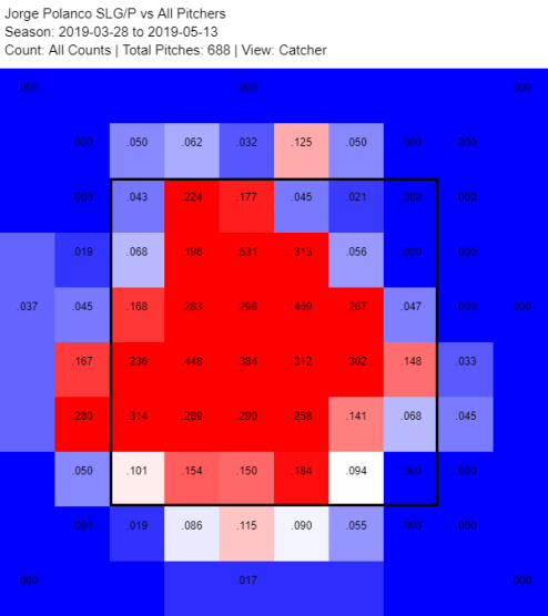 Polanco heatmap